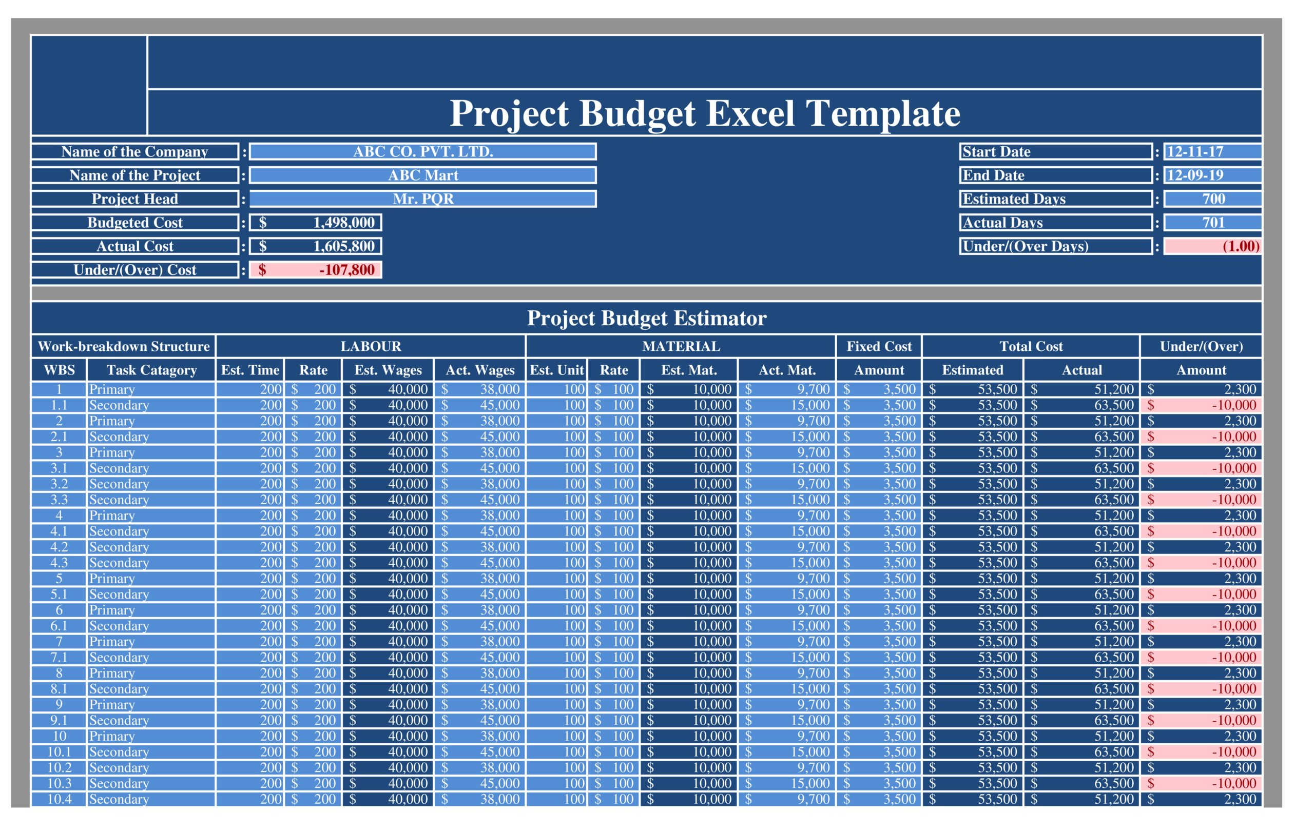 Free project budget template 27