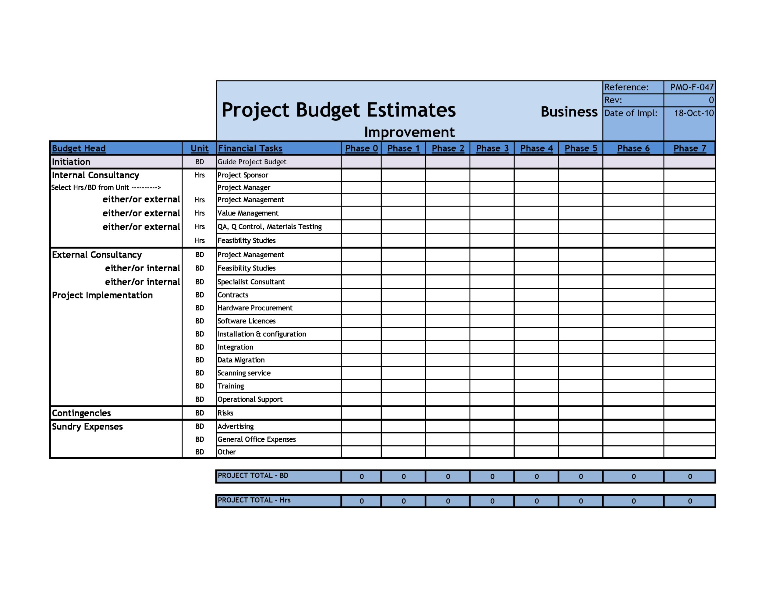 Free project budget template 32