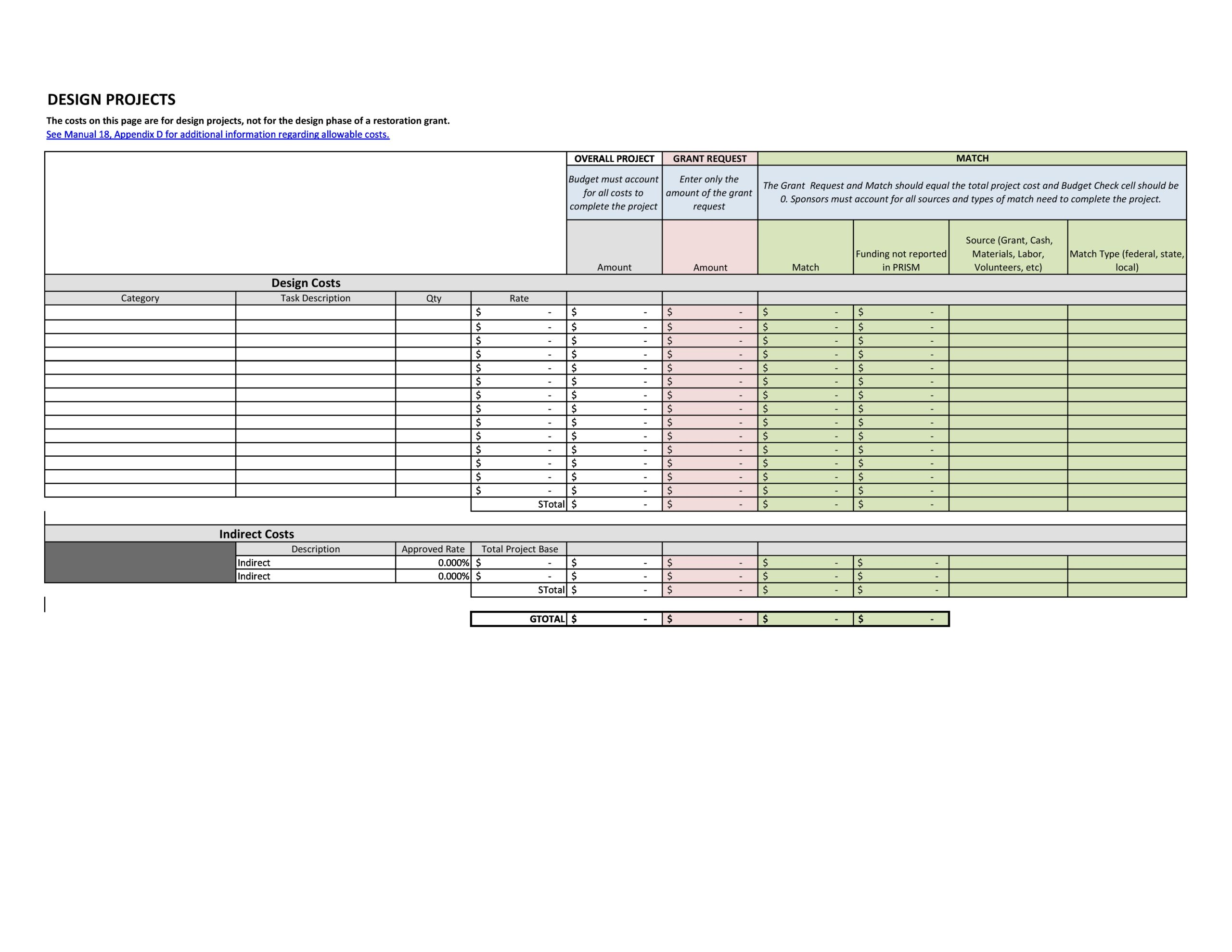 Free project budget template 34