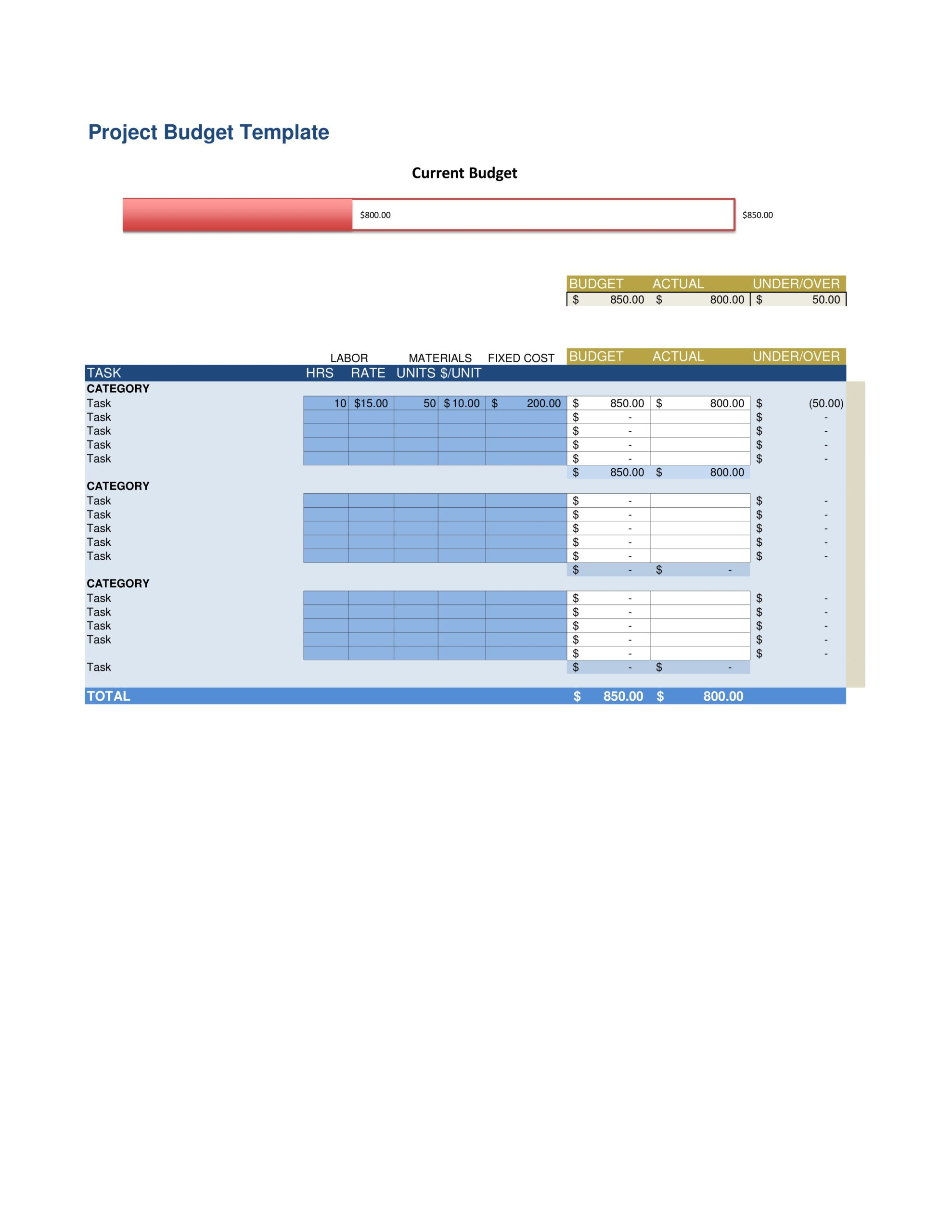 Free project budget template 40