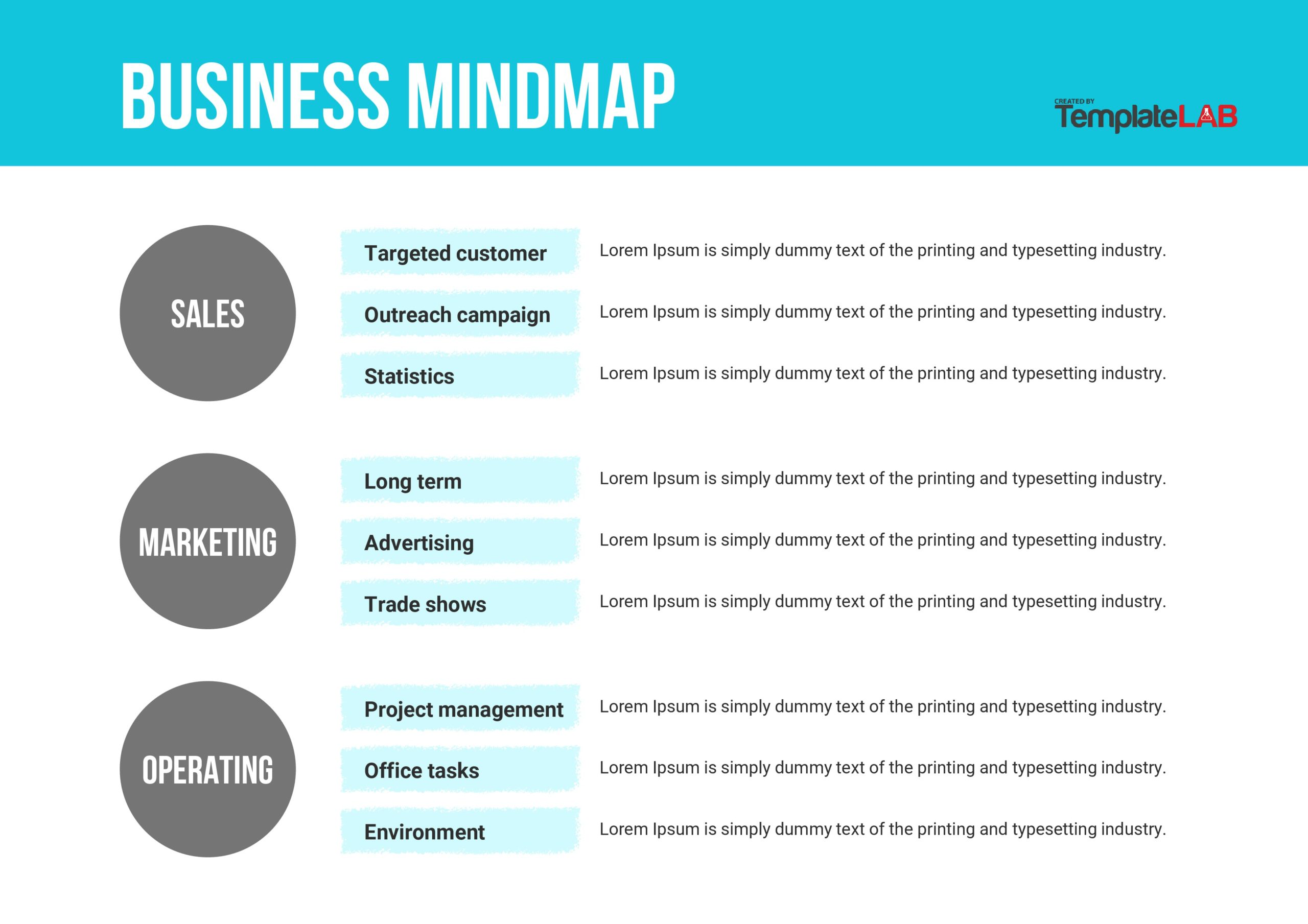 Free Business Mind Map Template