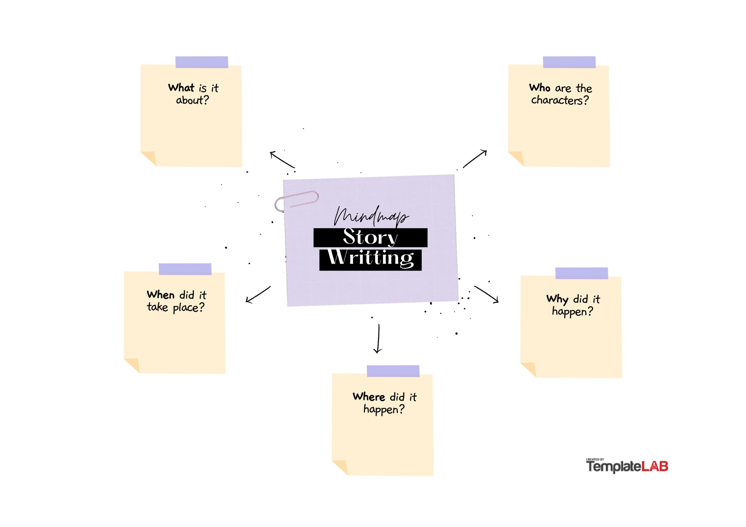 Free Mind Map Template For Story Writing