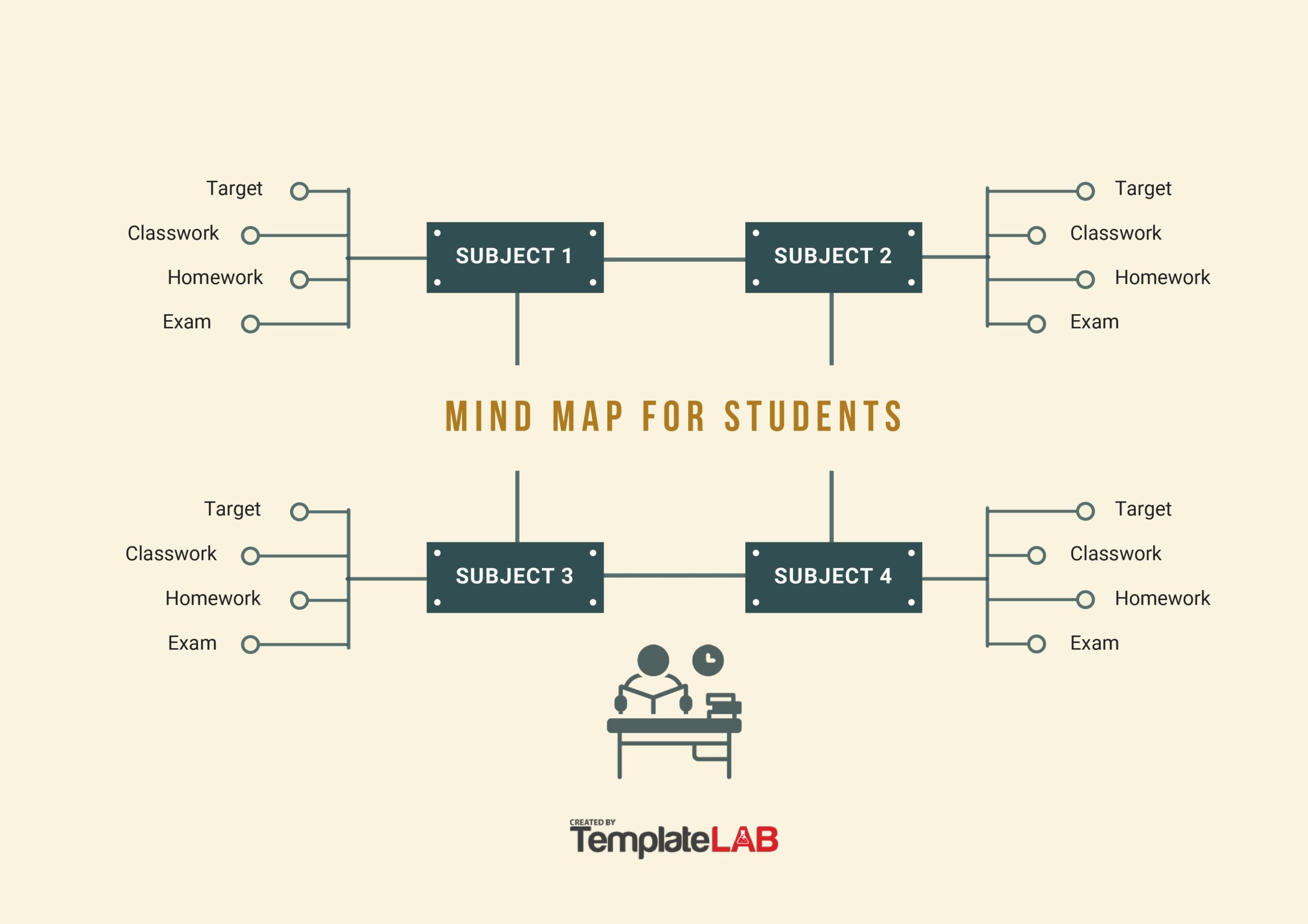 Free Mind Map Templates For Students