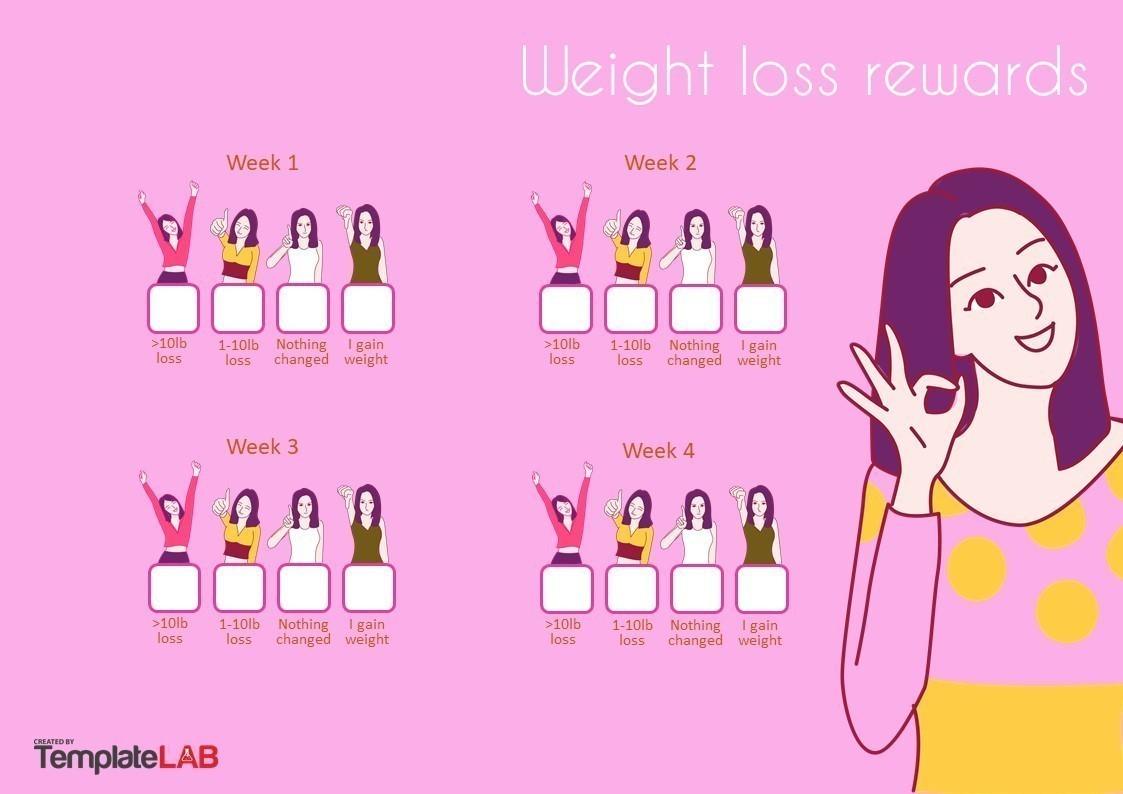 Free Weightloss Rewards Chart