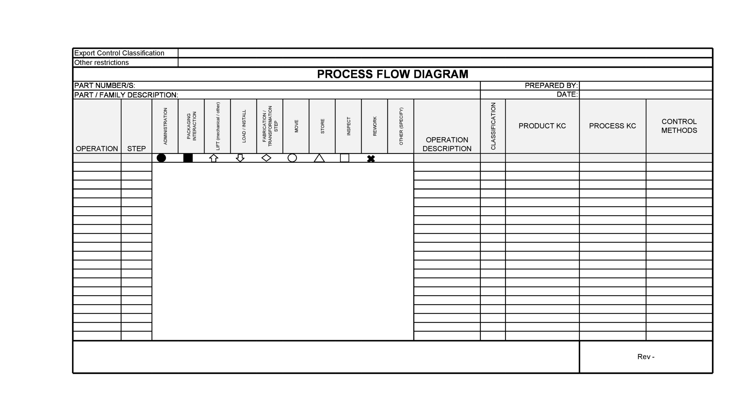 Free process map template 04