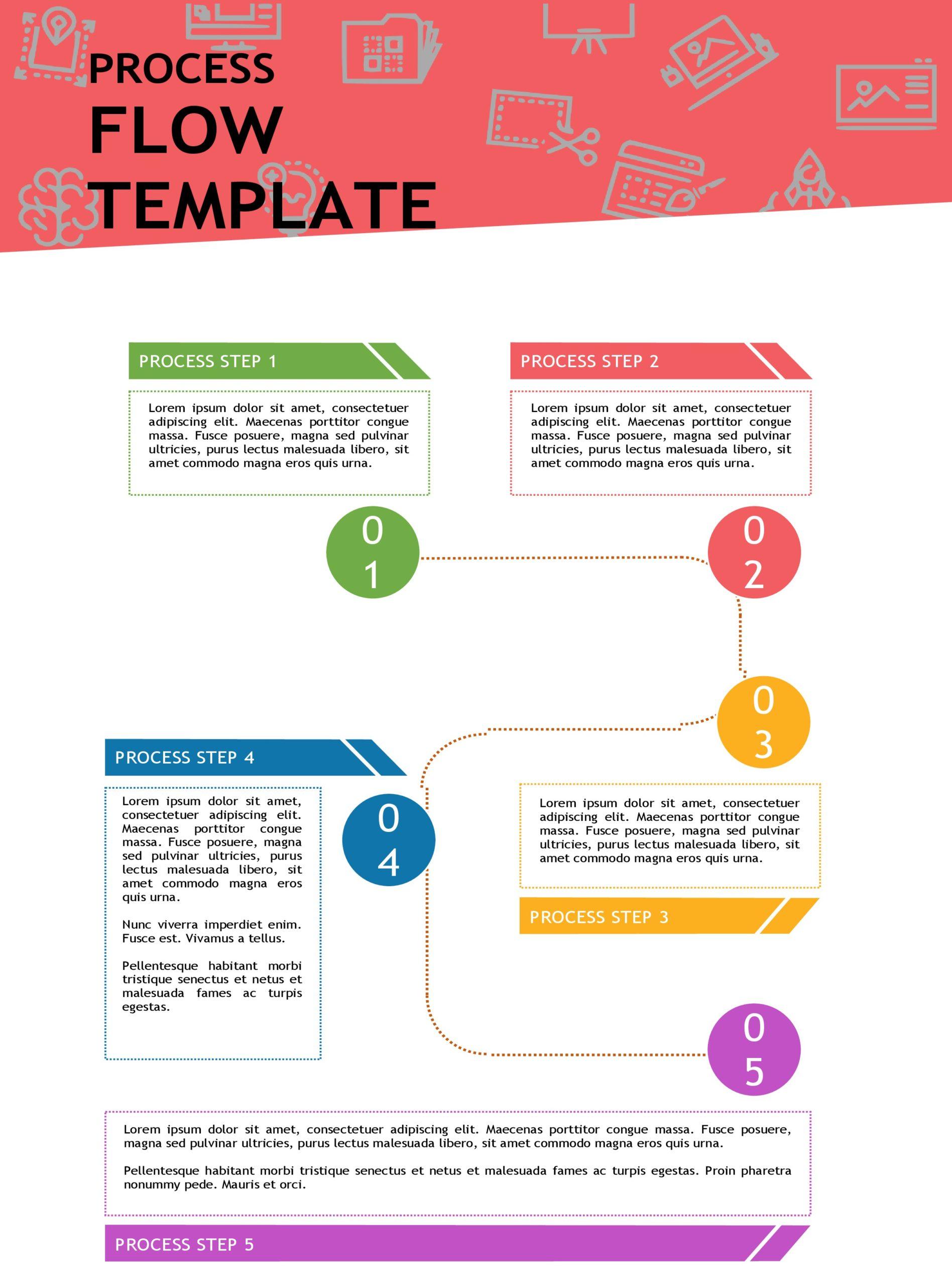 Free process map template 05
