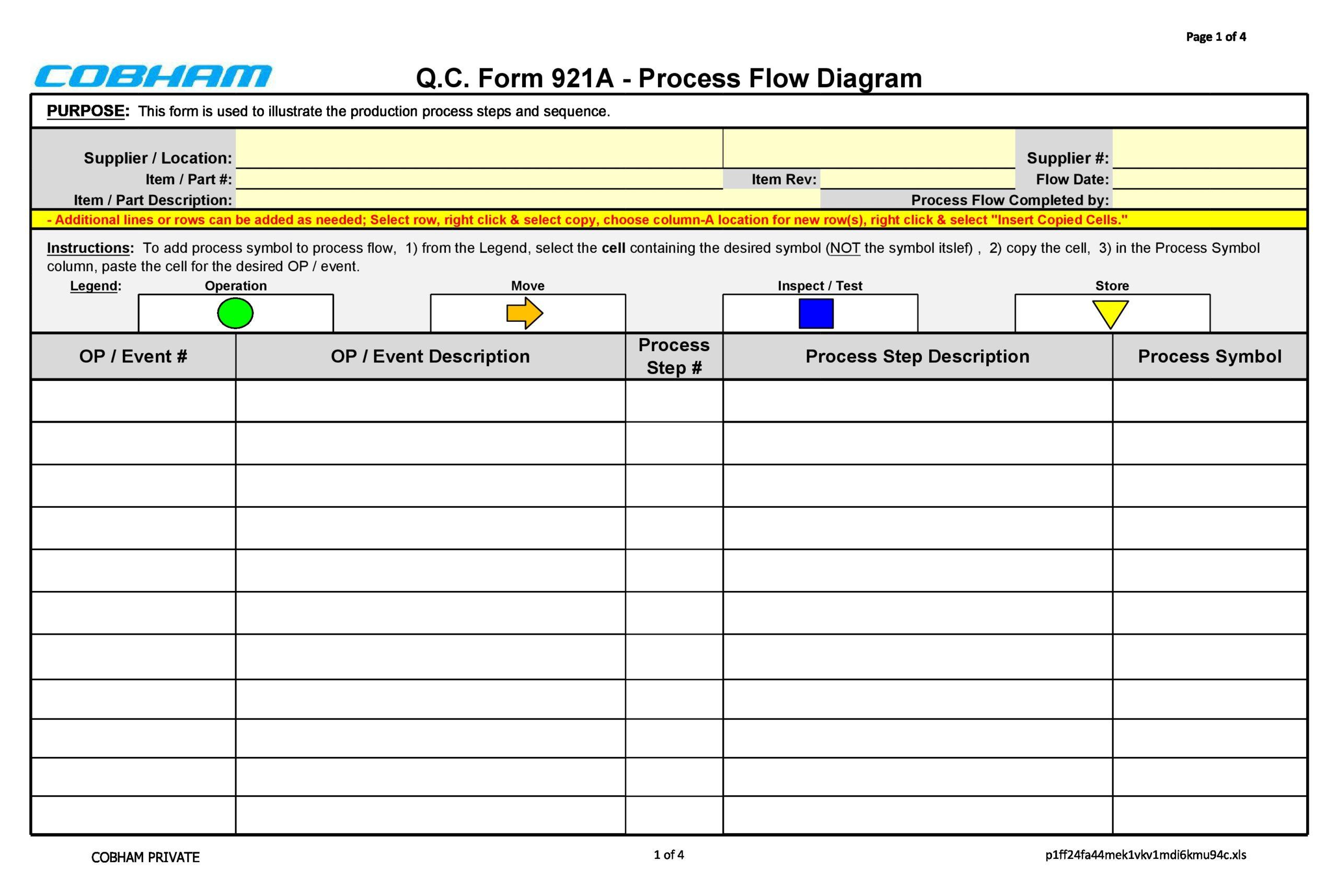 Free process map template 09