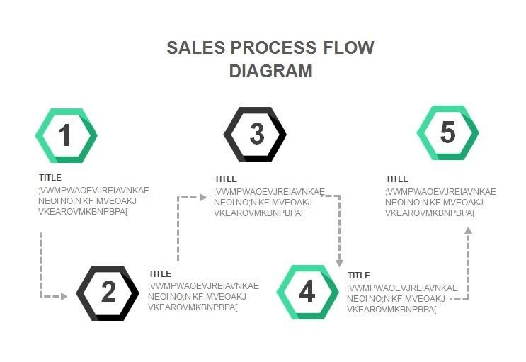 Free process map template 19