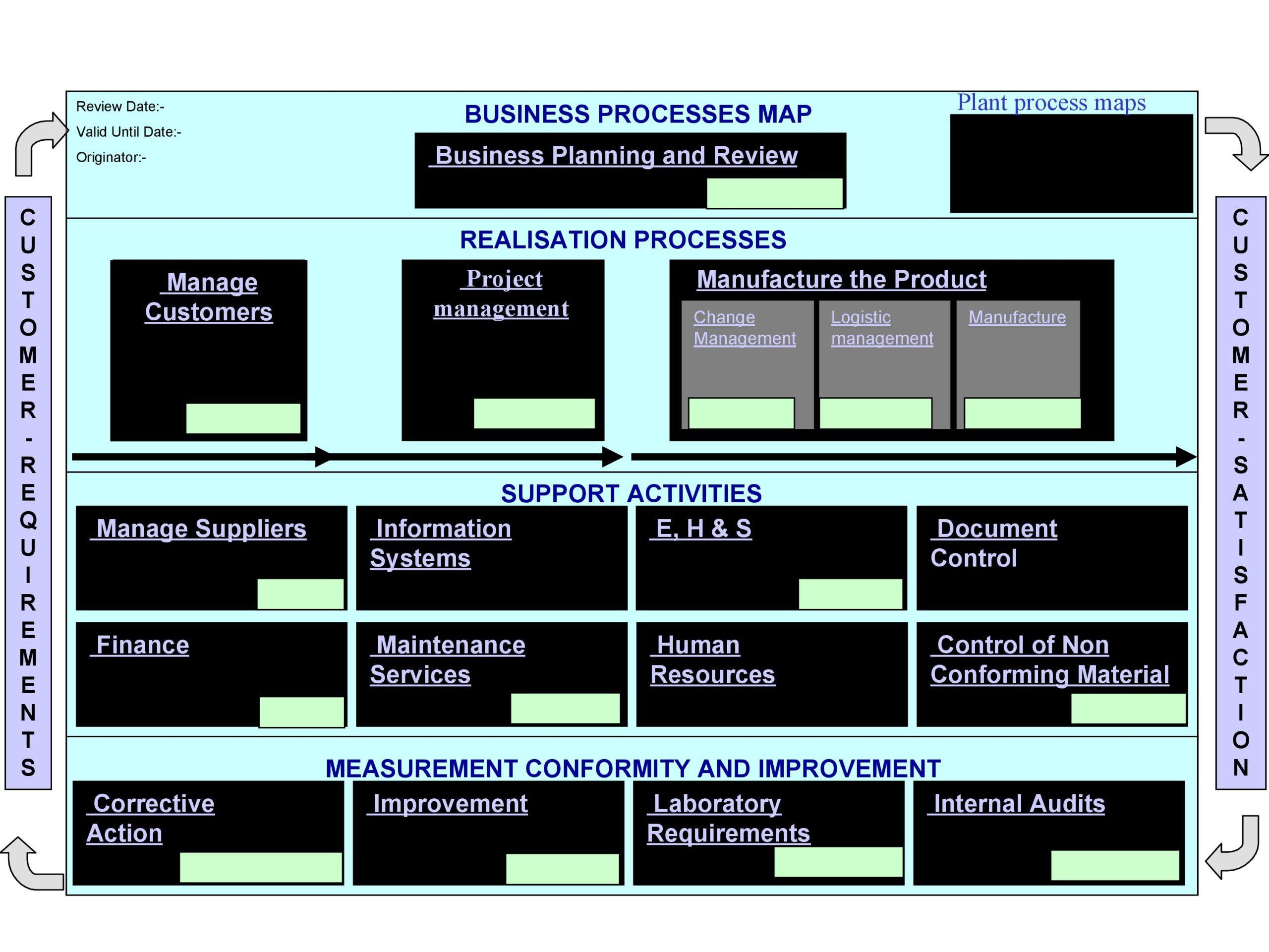 Free process map template 23