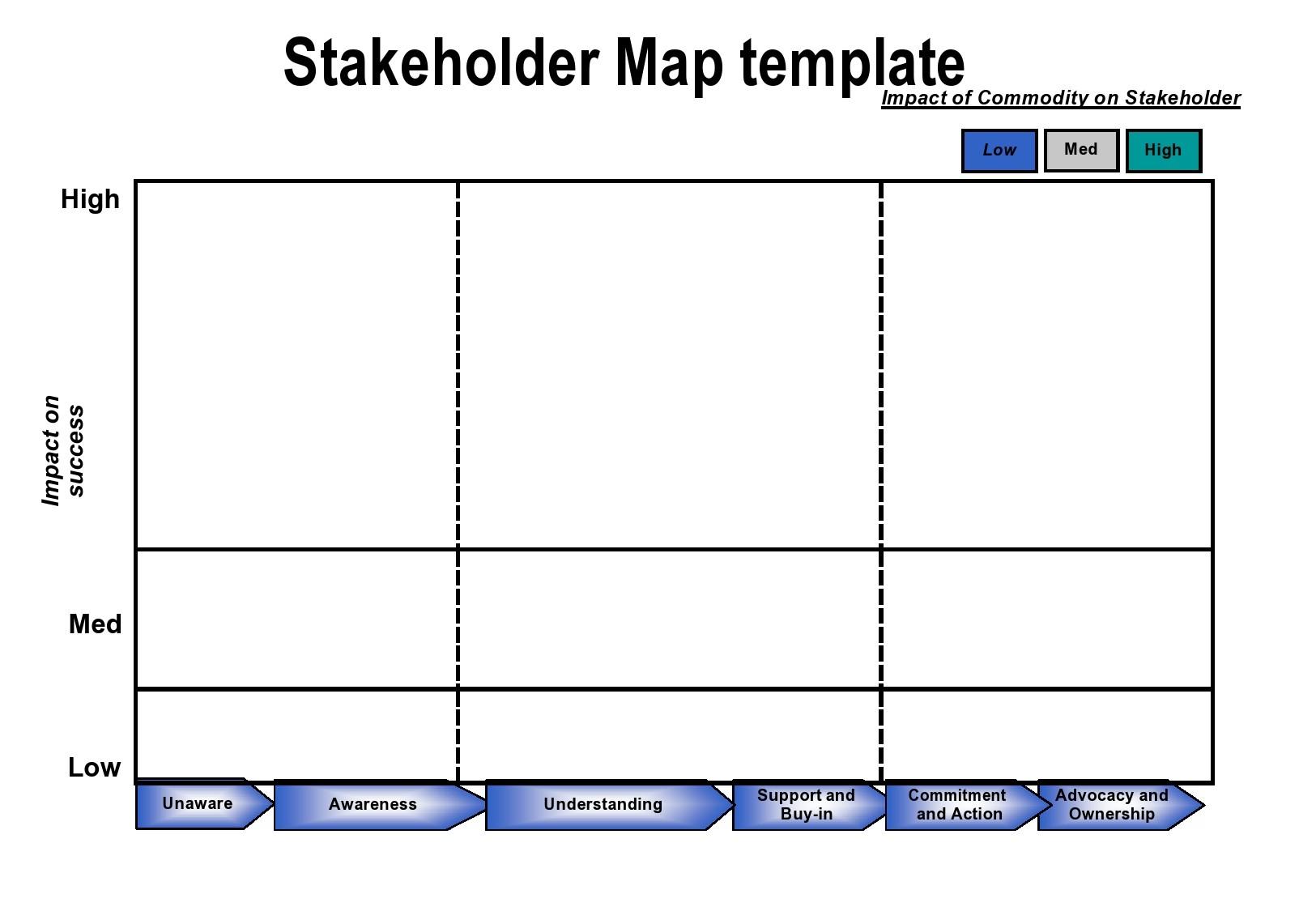 Free stakeholder map 03