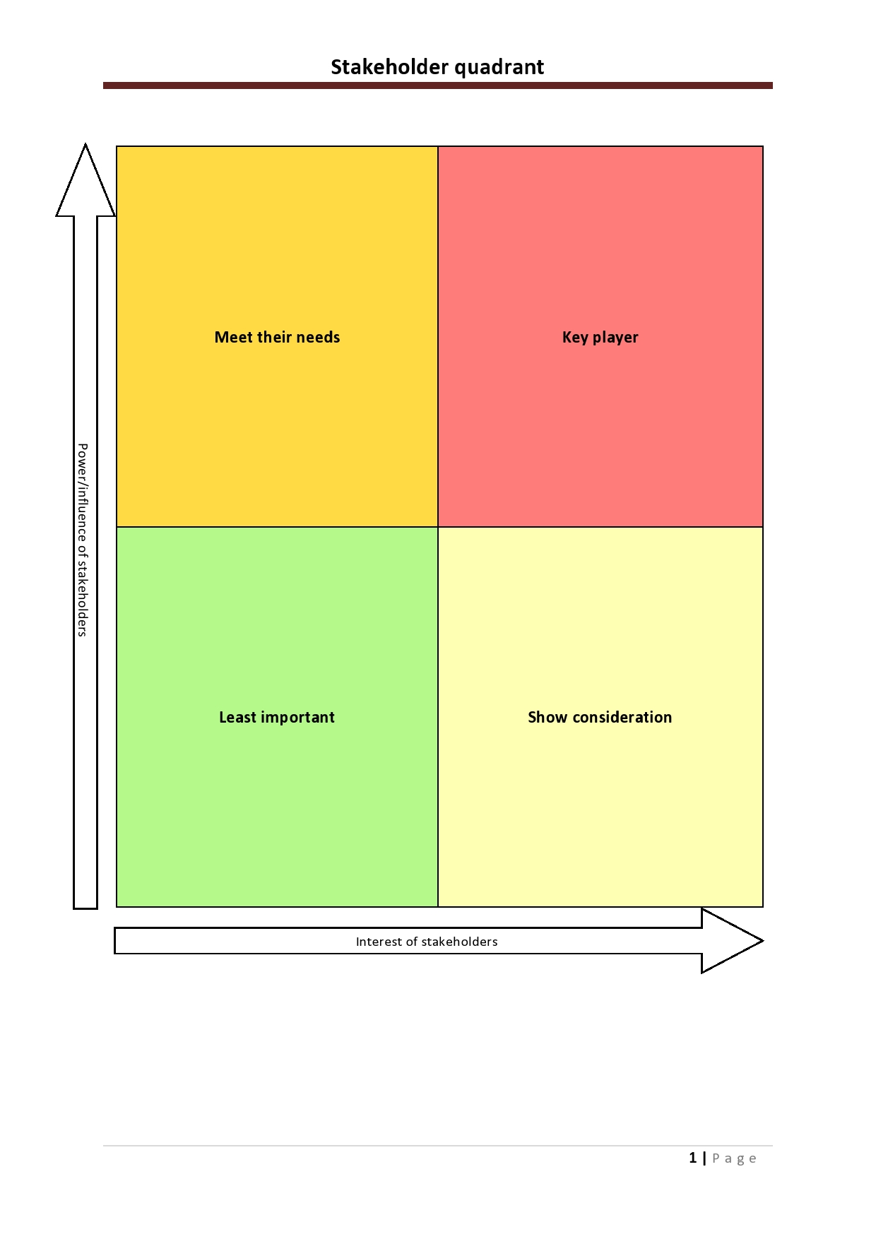 Free stakeholder map 07