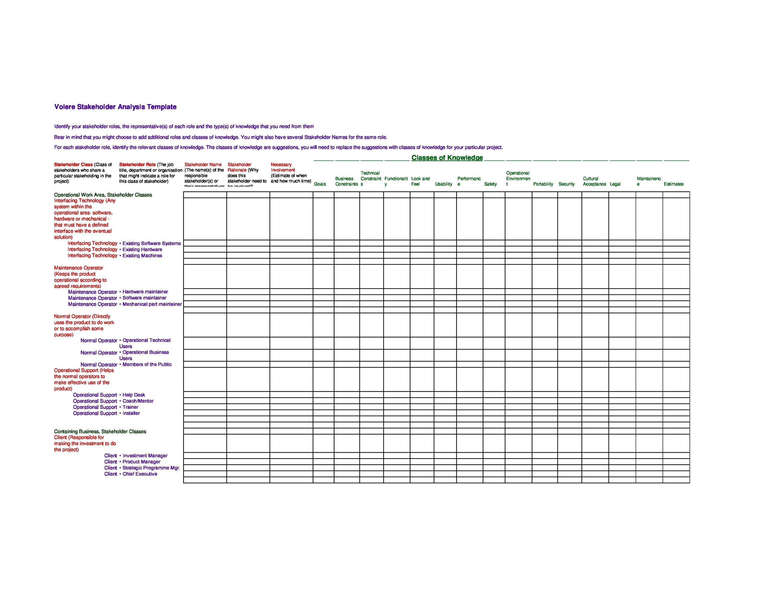 Free stakeholder map 09