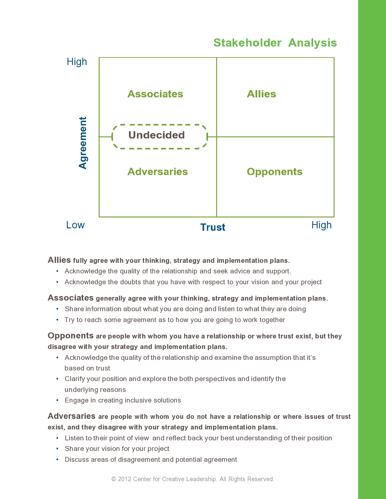 Free stakeholder map 11
