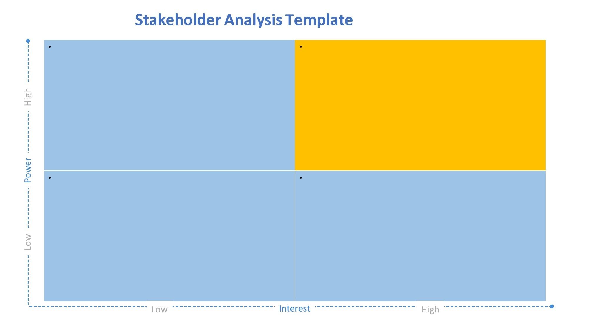Free stakeholder map 12