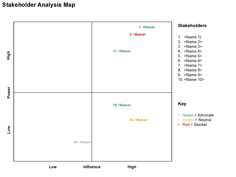 Free stakeholder map 13