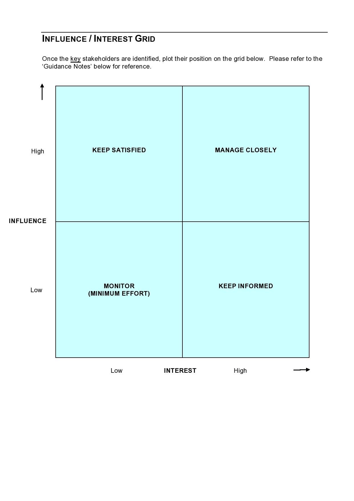 Free stakeholder map 14