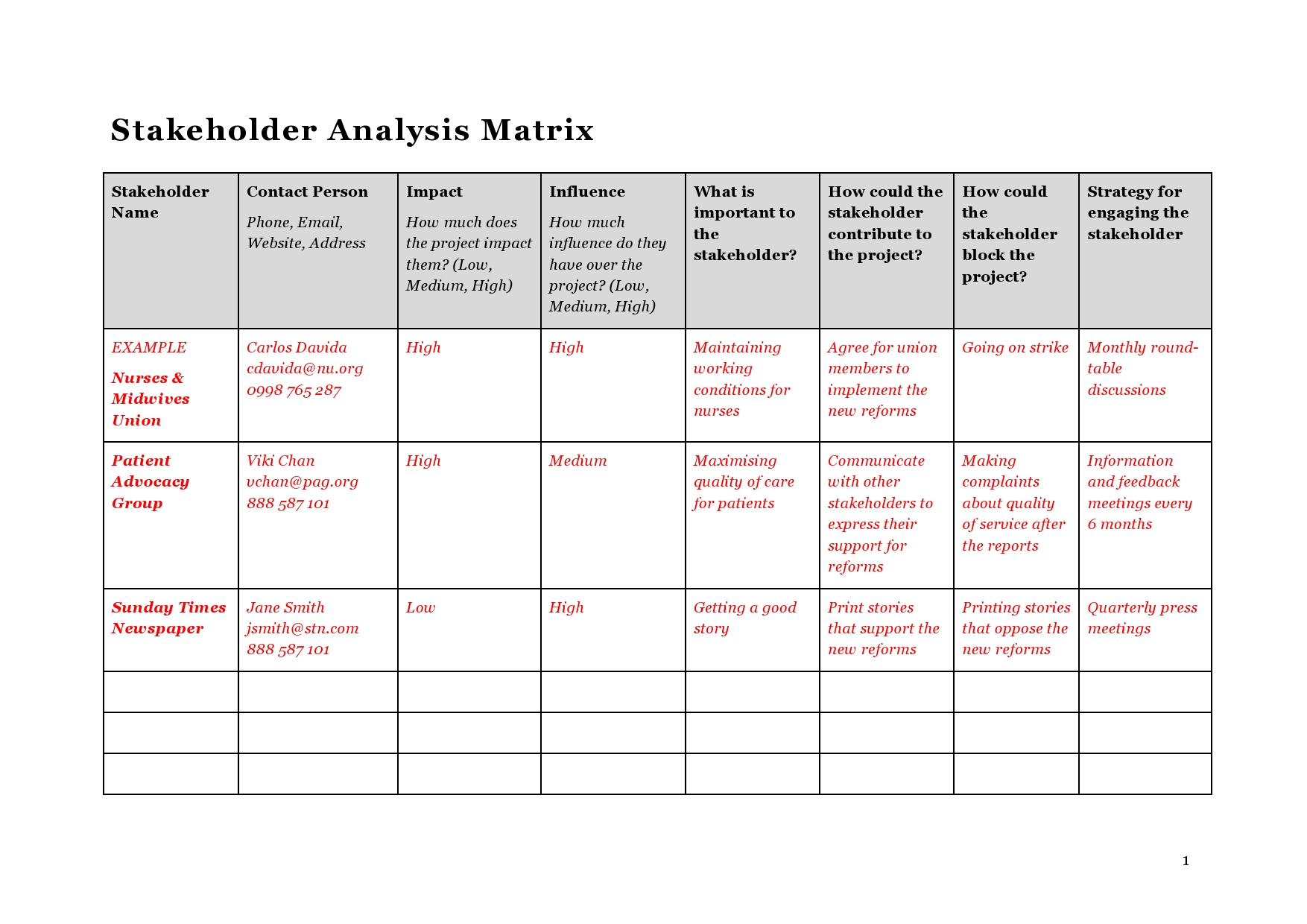 Free stakeholder map 18