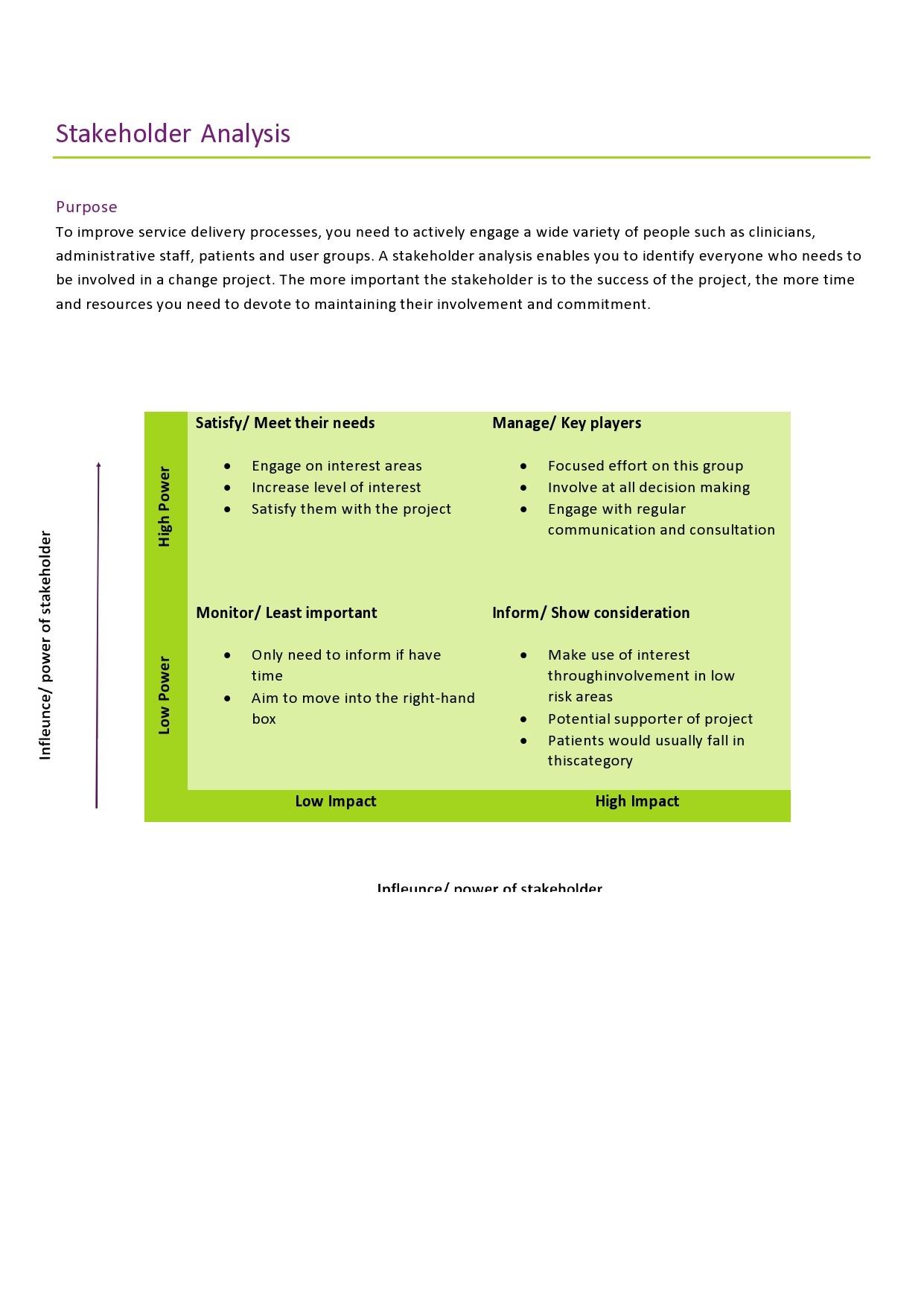 Free stakeholder map 19