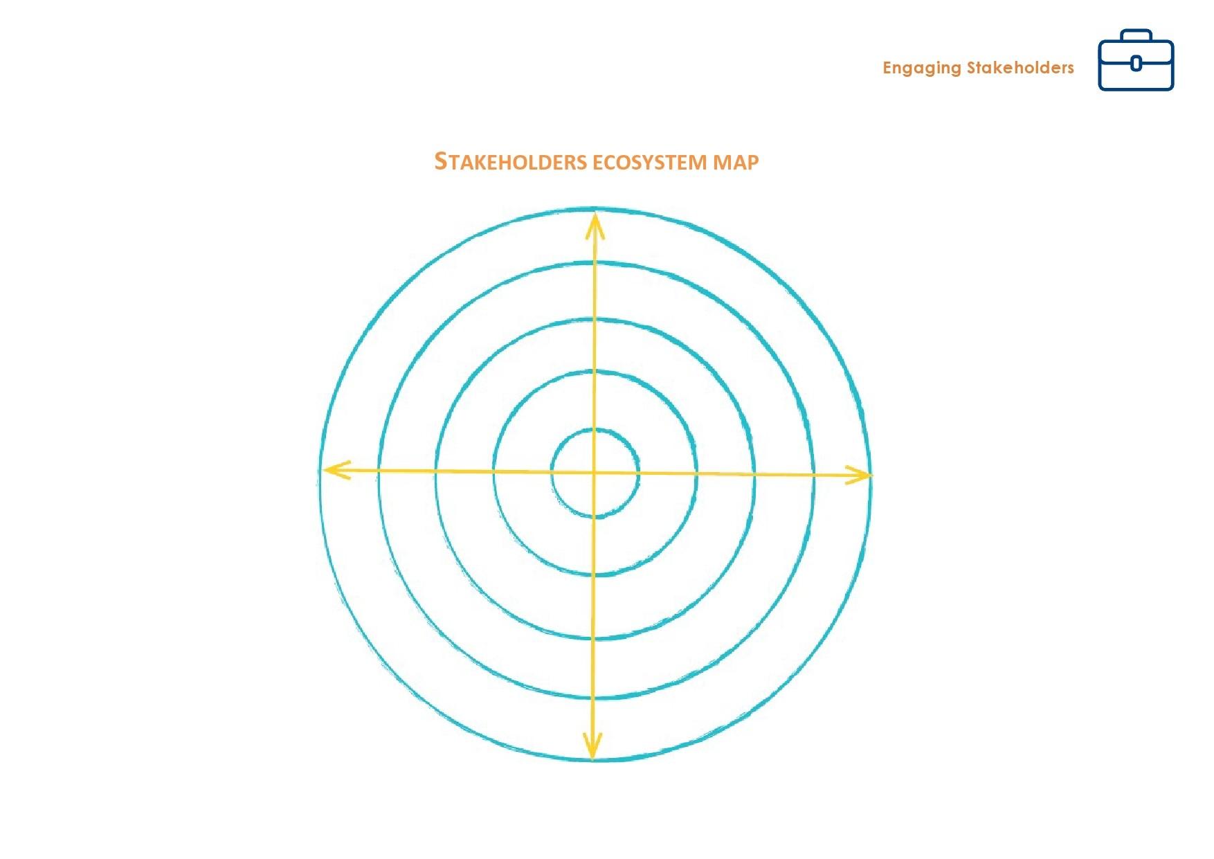 Free stakeholder map 25