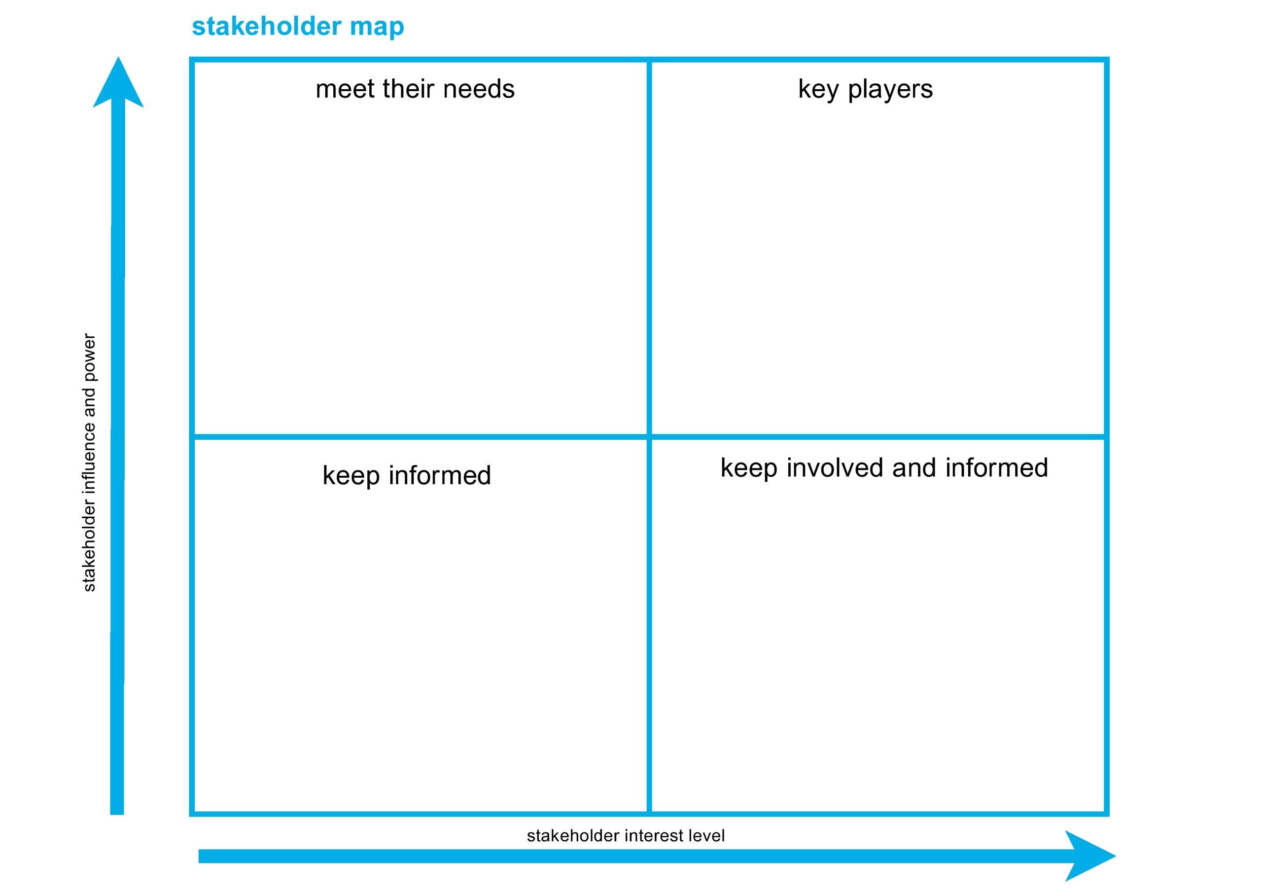 Free stakeholder map 26