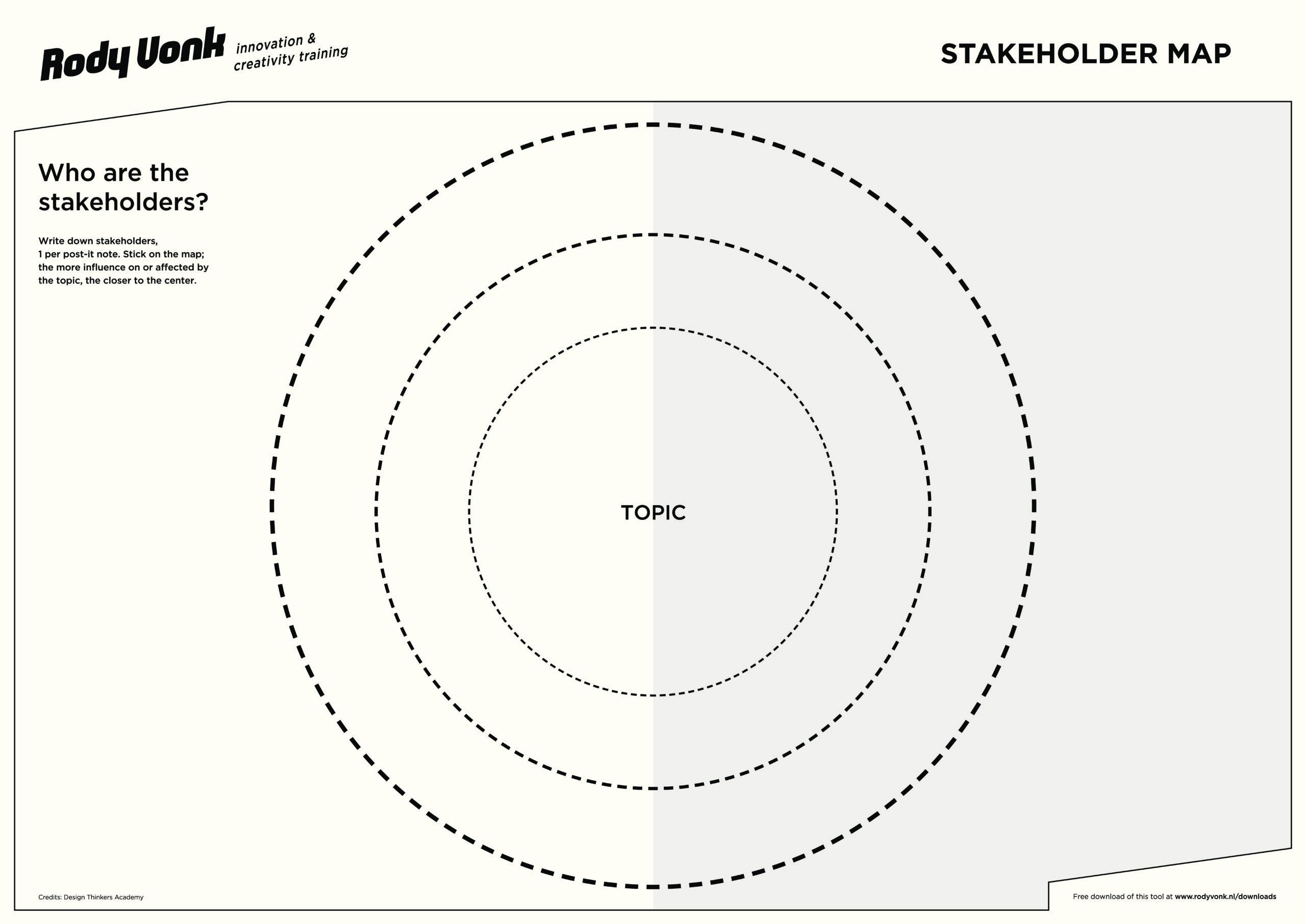 Free stakeholder map 27