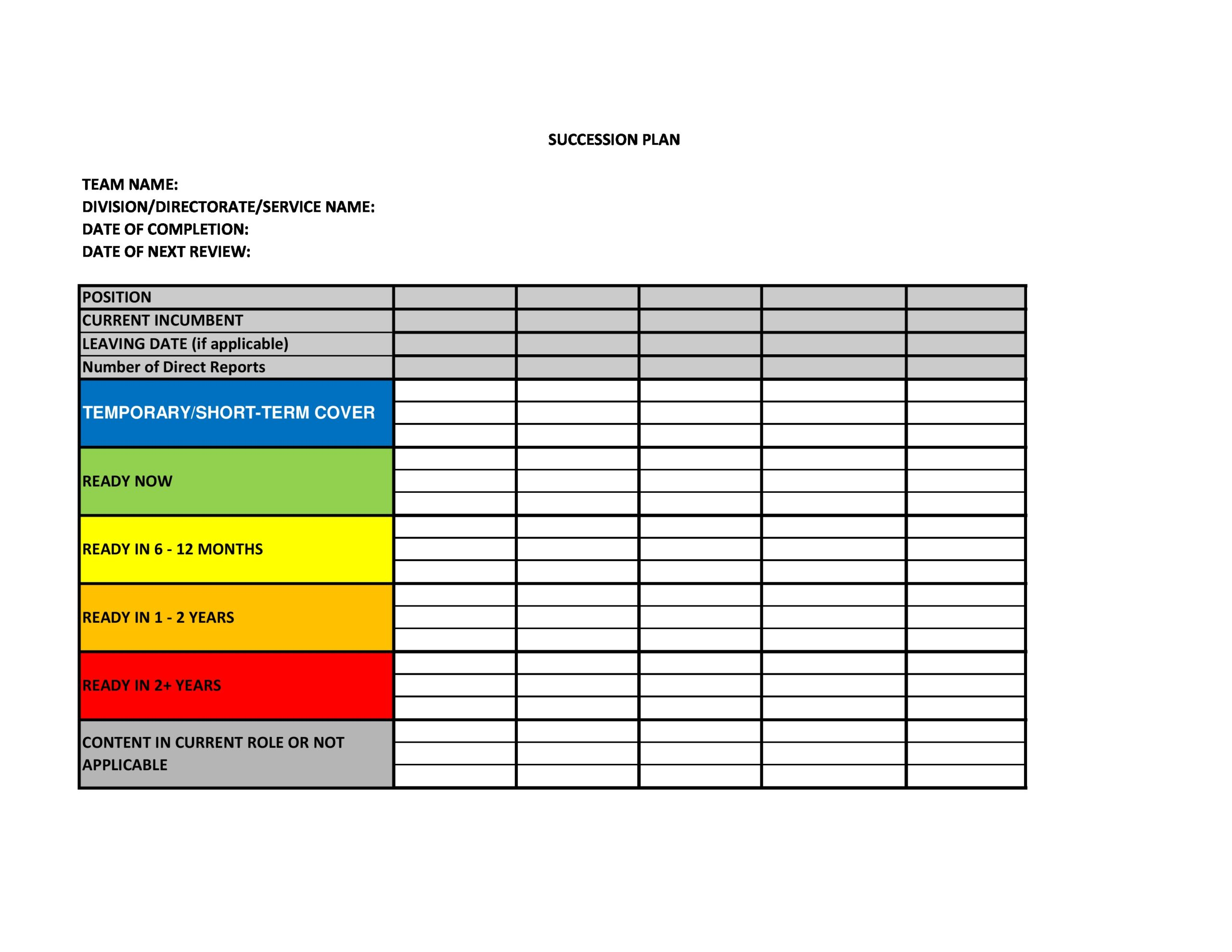 Free succession planning template 03