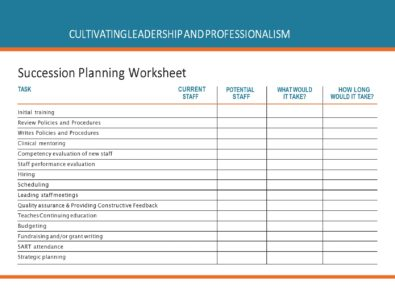 Succession Planning Templates