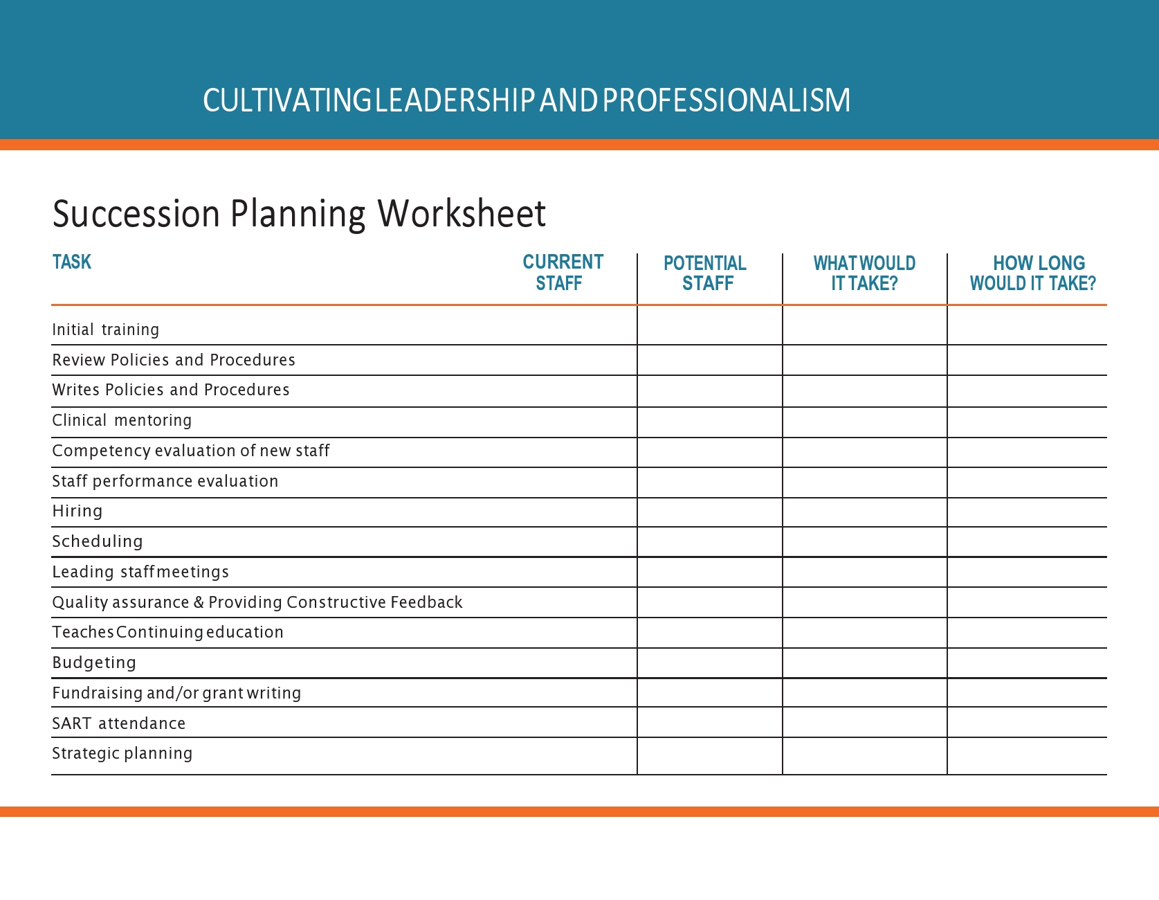 Free succession planning template 23