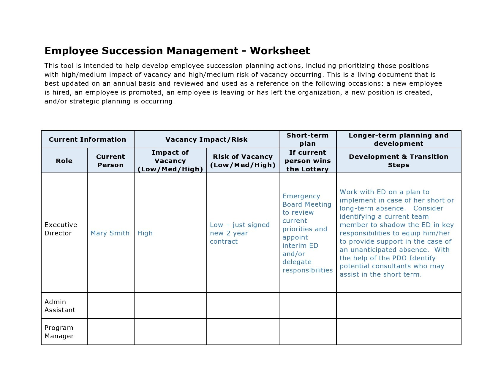 Free succession planning template 28