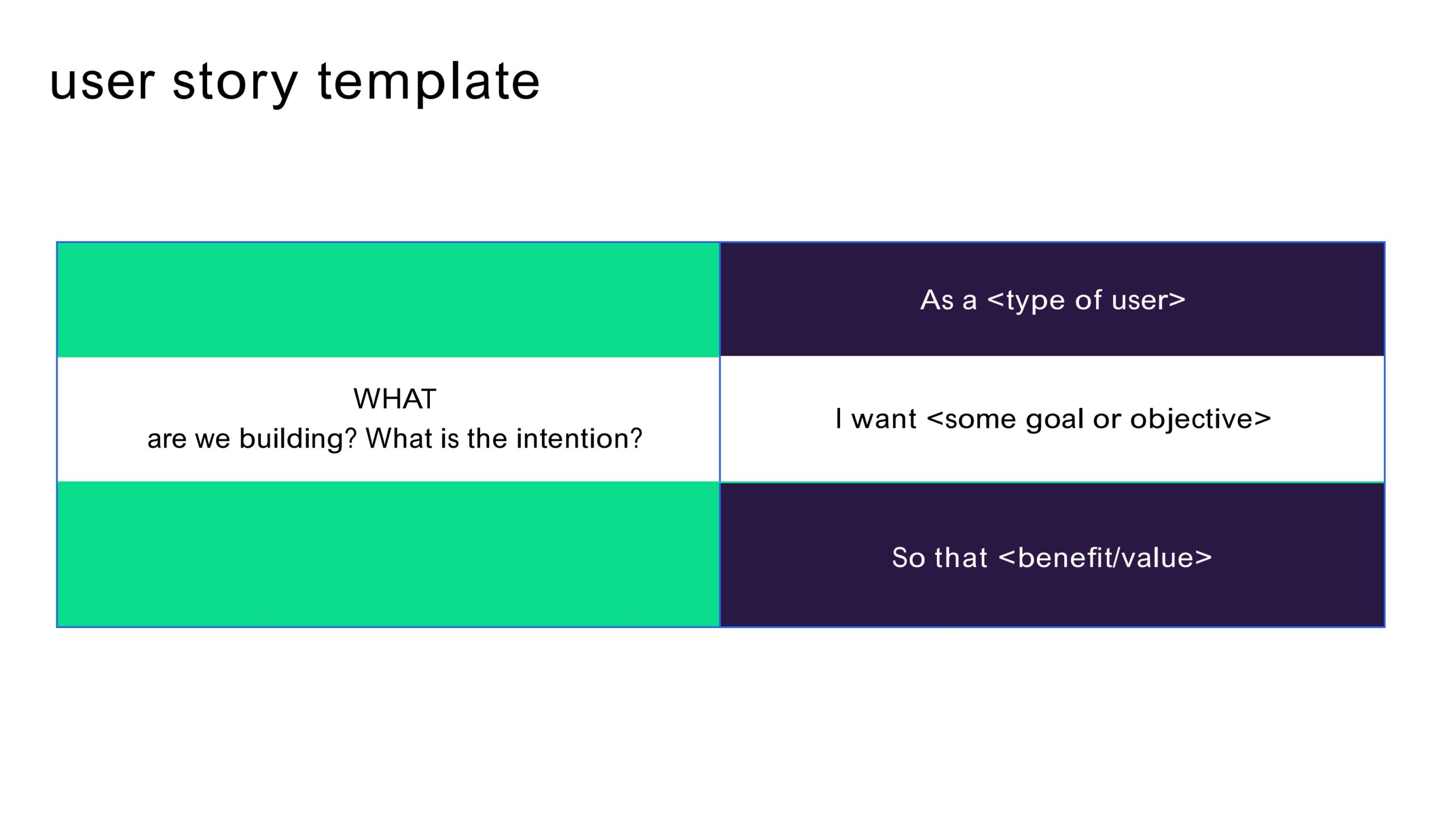 Free user story template 03