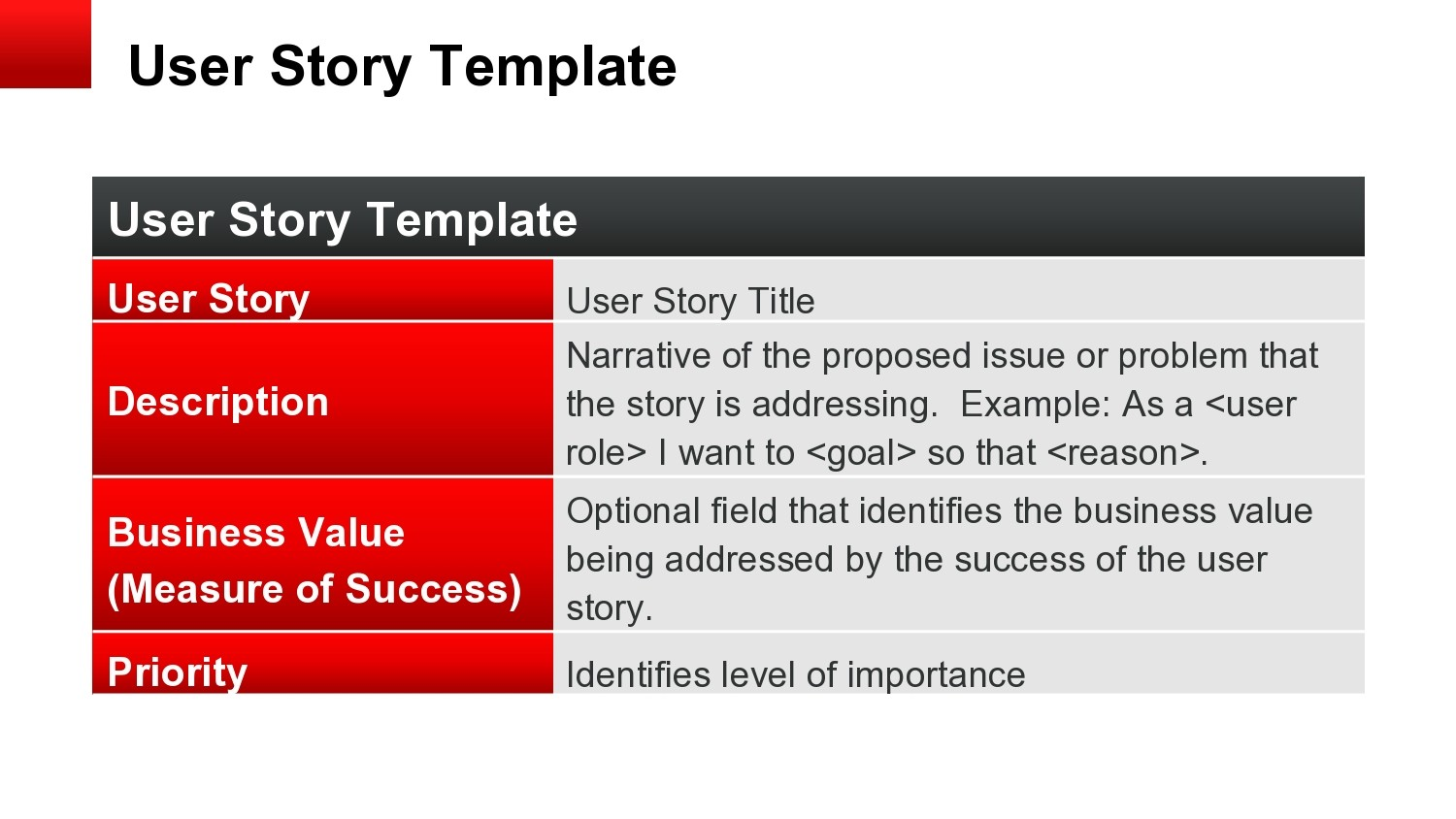 Free user story template 09